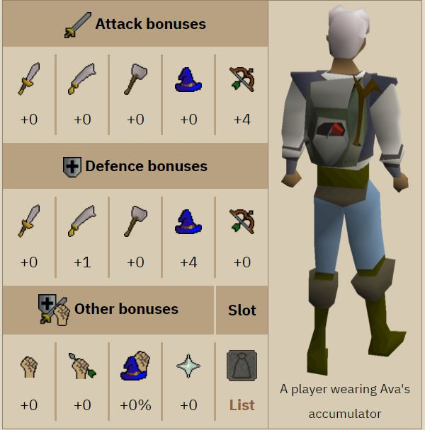 Sick ranging cape. This is a reward from Animal Magnetism quest and it collects 72% of ranged ammo. I will use this if I am using an armadyl crossbow w/ Opal Dragon Bolts(e) but I don't bother bringing if I am using rune crossbow with Dragonstone Bolts (e)