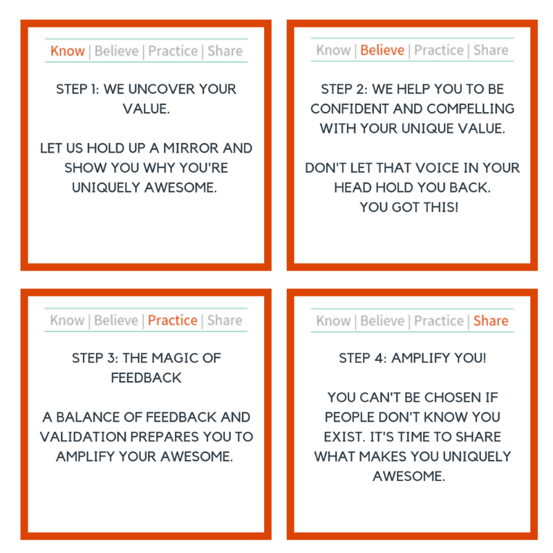4 STEPS TO AWESOME