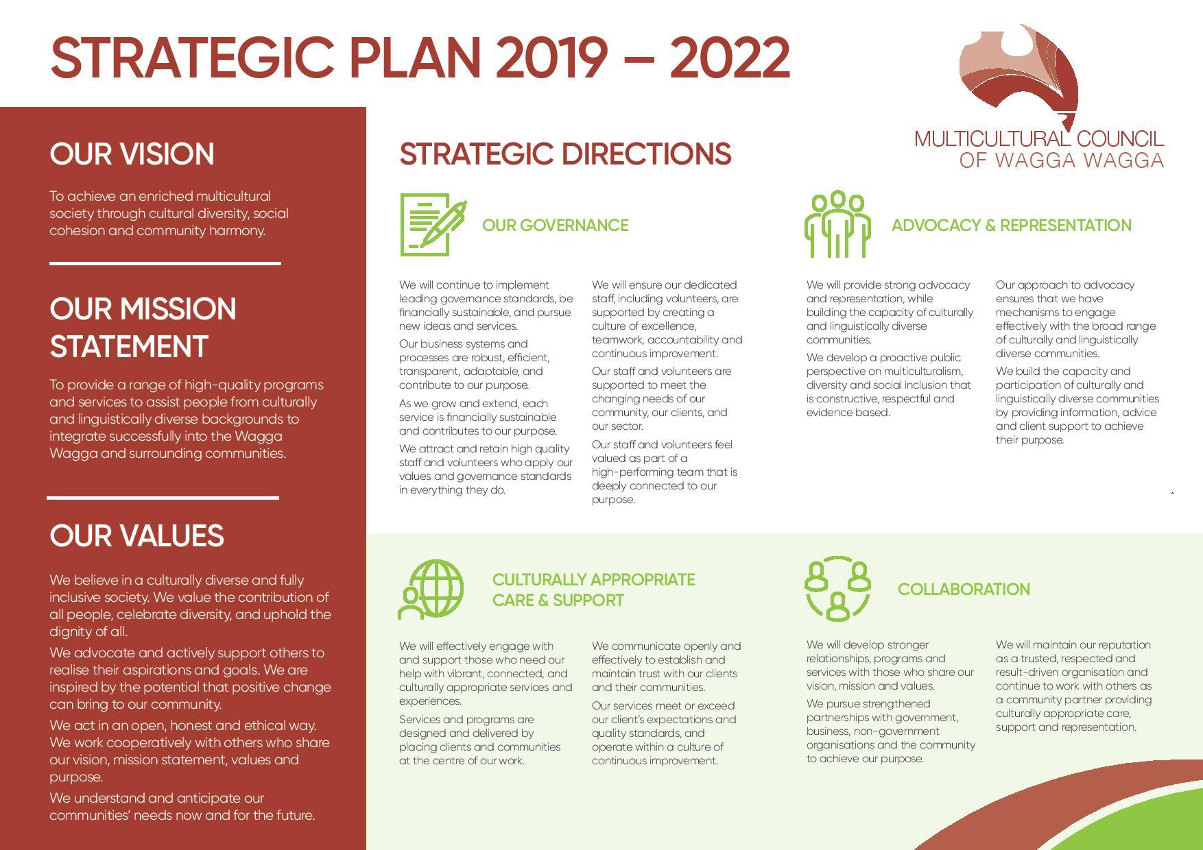 2019 MCWW Strategic Plan