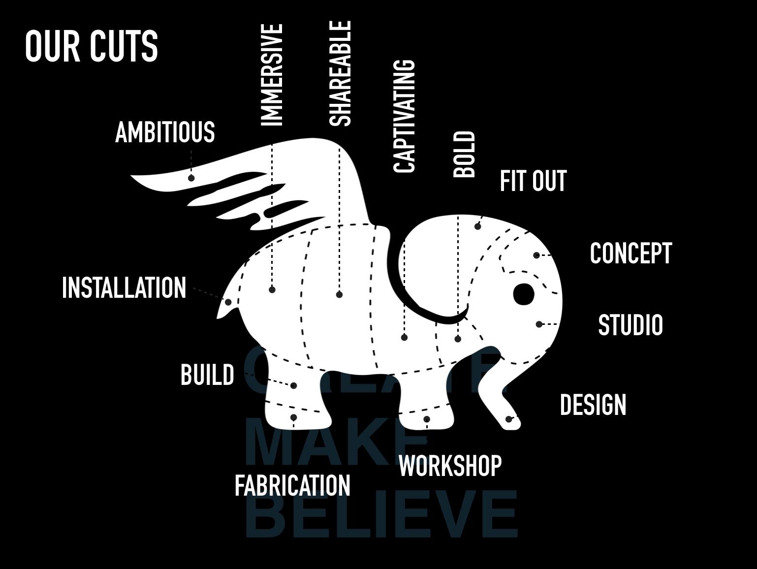 our cuts.jpg