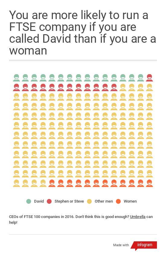 gender-diversity-in-ceos.jpg