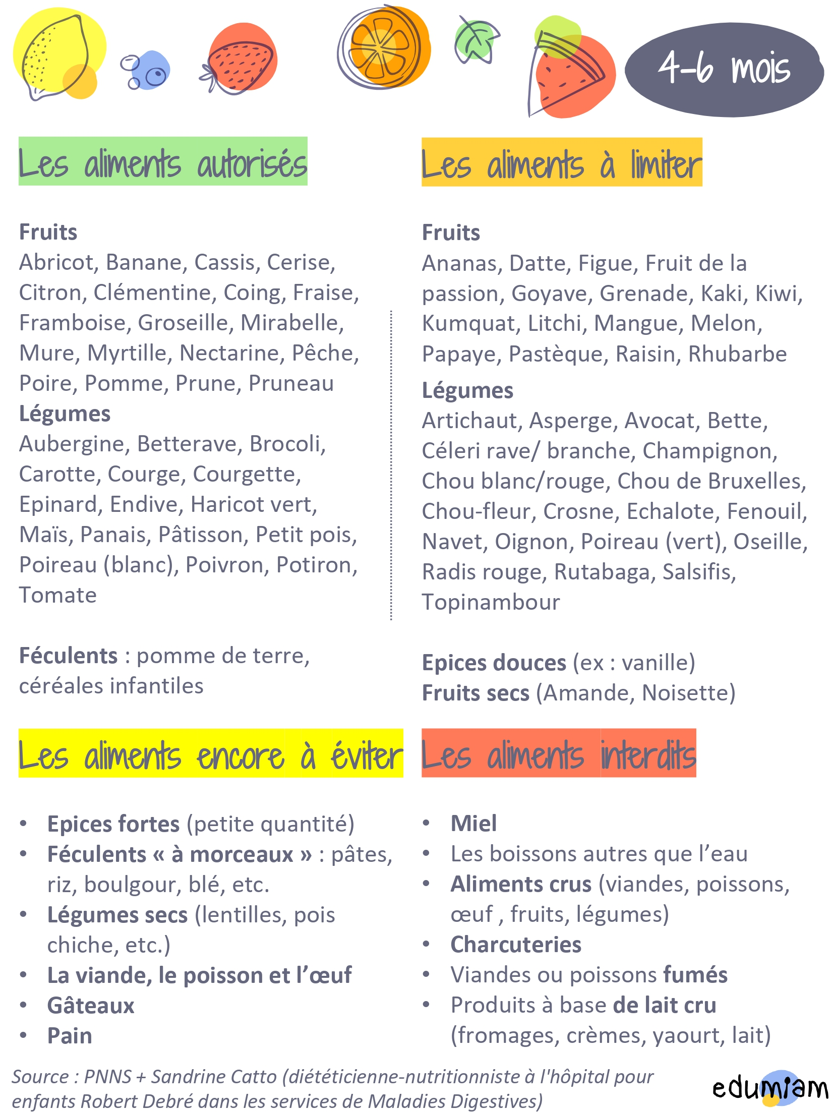 Guide pratique alimentation 0-3 ans_pages-to-jpg-0006.jpg