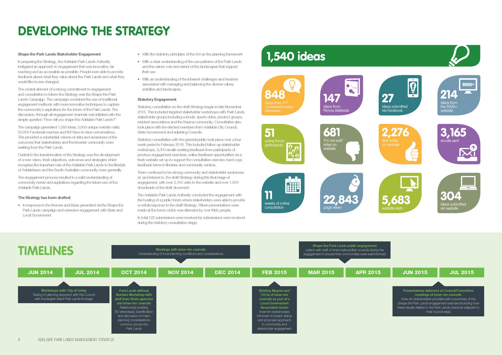 03_Adelaide-Park-Lands-Management-Strategy-December-2016_City-of-Adelaide.jpg