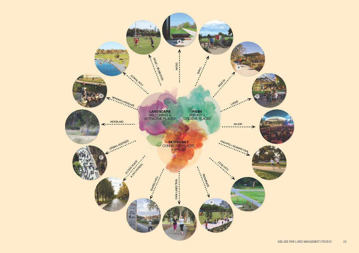 06_Adelaide-Park-Lands-Management-Strategy-December-2016_City-of-Adelaide.jpg