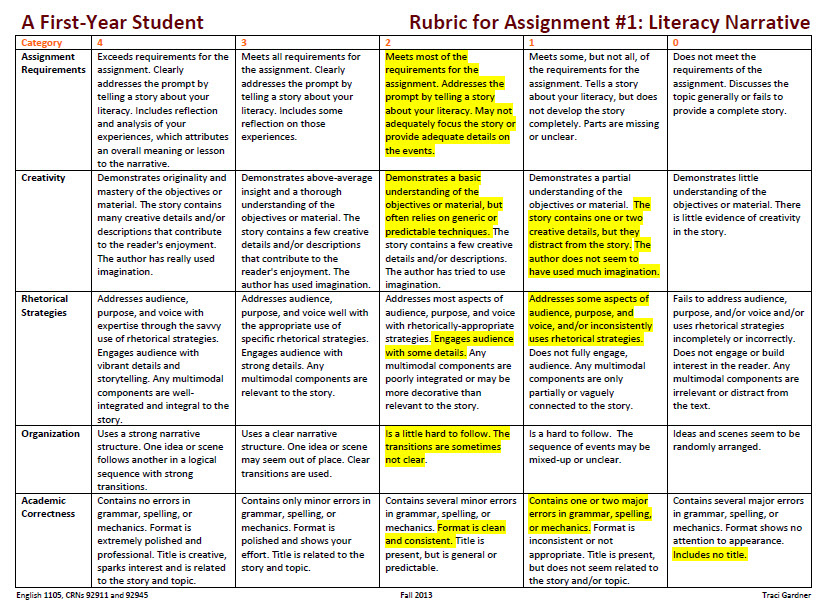 This is not the rubric from the book, but you'd be hard- pressed to find a school not assessing in this way.