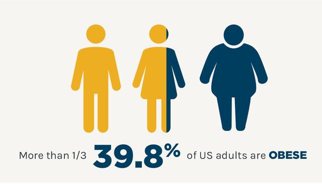 CH_Obesity graphic.jpeg