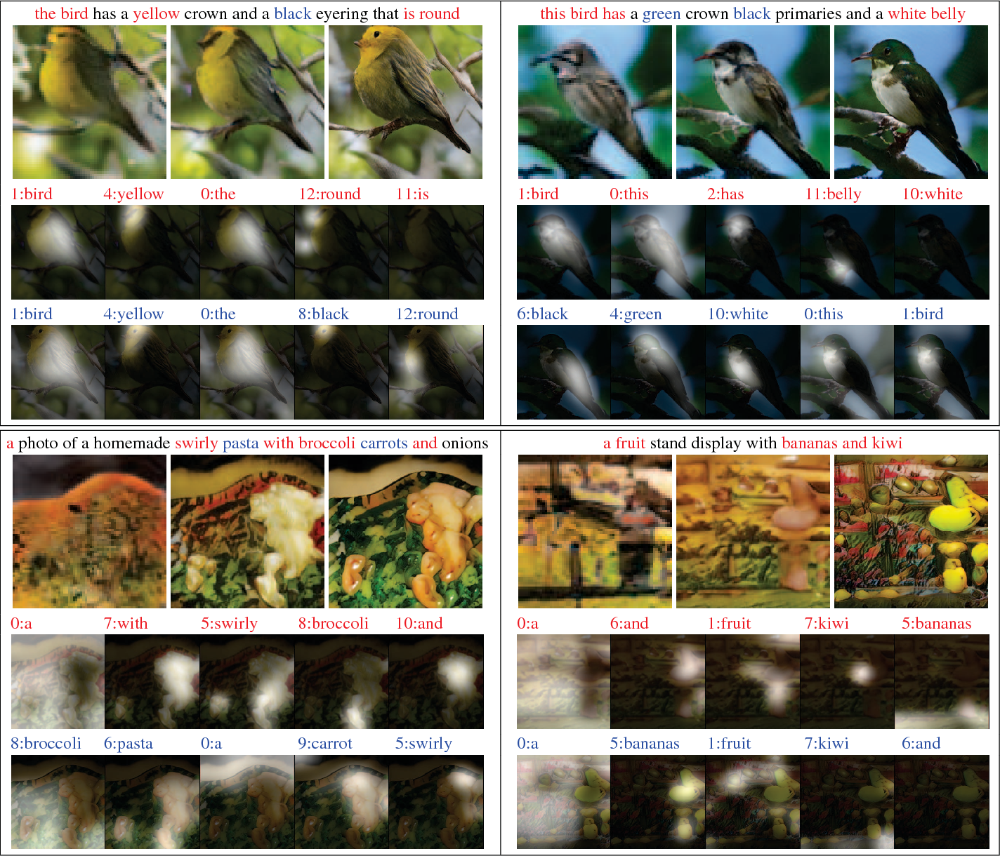 AttnGAN (Attentional Generative Adversarial Networks)