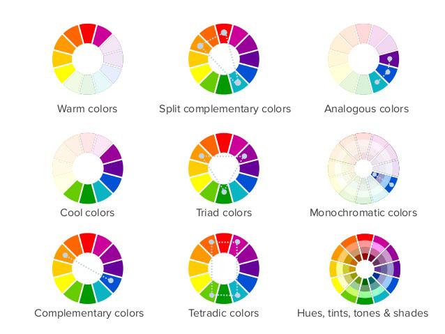 colour wheels.jpg