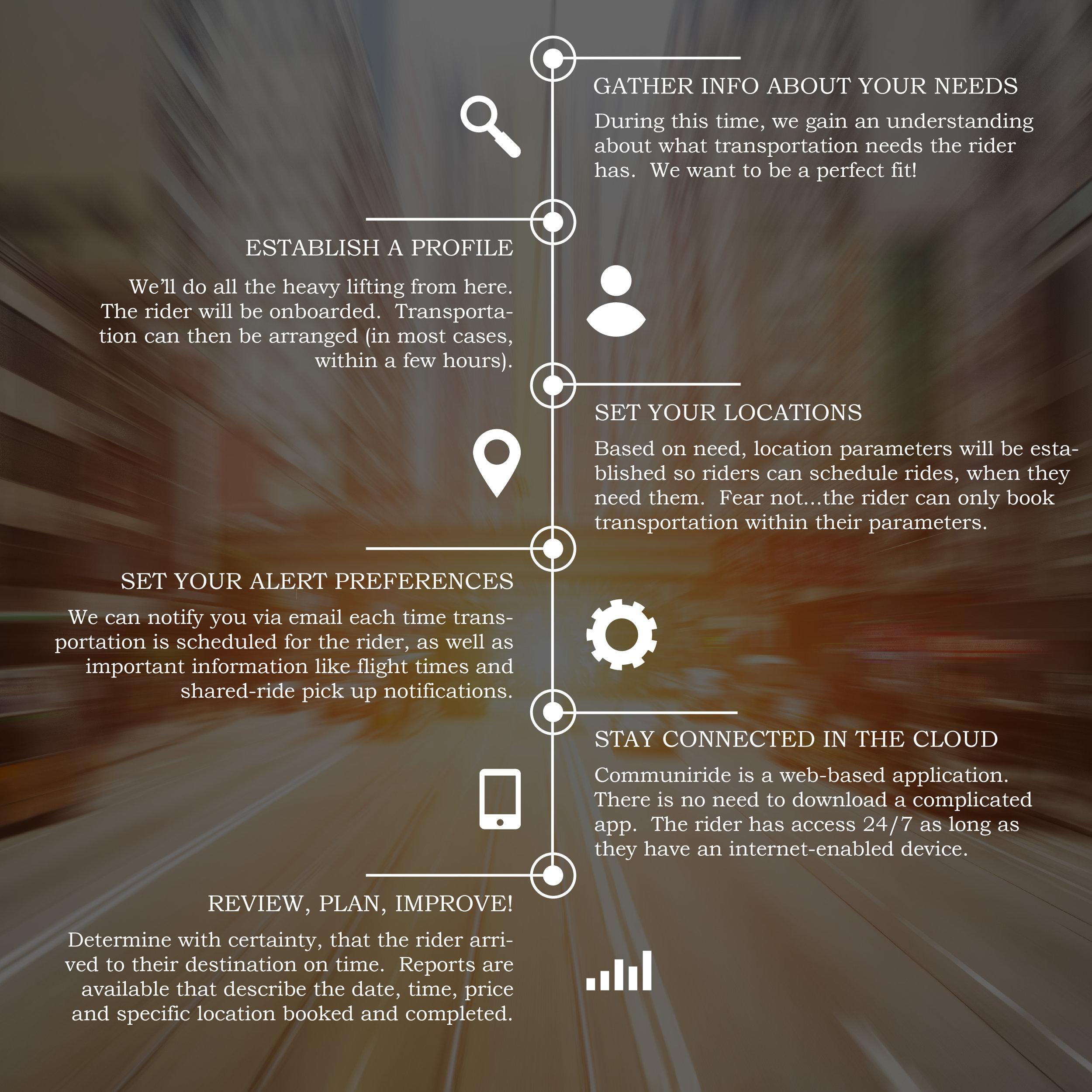 How it Works-03.jpg