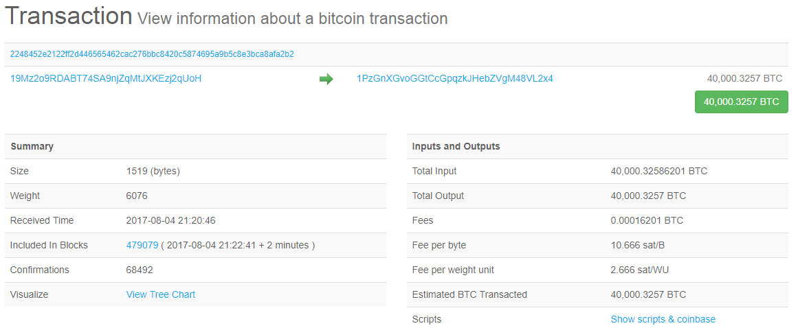 The image from 2017 shows one party sending 40,000 BTC ($176 million) to another party for a fee of 0.00016201 BTC ($0.71). Source:    Blockchain.info   .