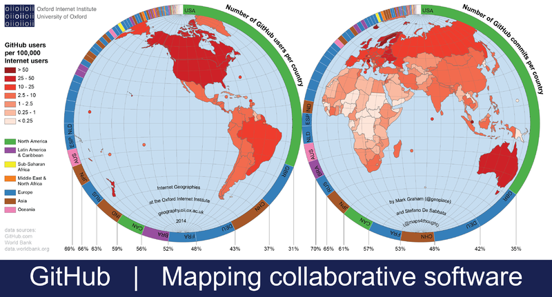 A heat map of global users on GitHub.   ( Source :  Wikimedia )