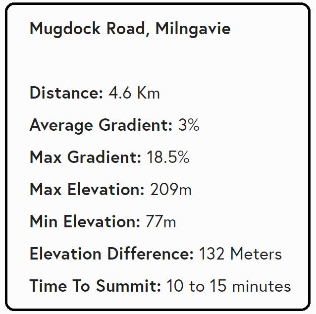 mugdock1.PNG