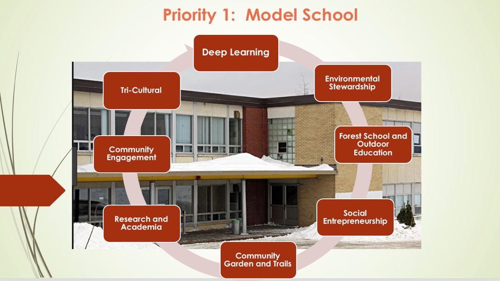 Various elements come together to help make DCS an excited place to teach and learn