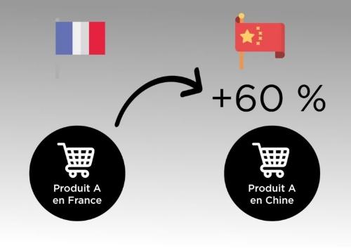 Source : Deloitte, Global Powers of Luxury Goods 2017