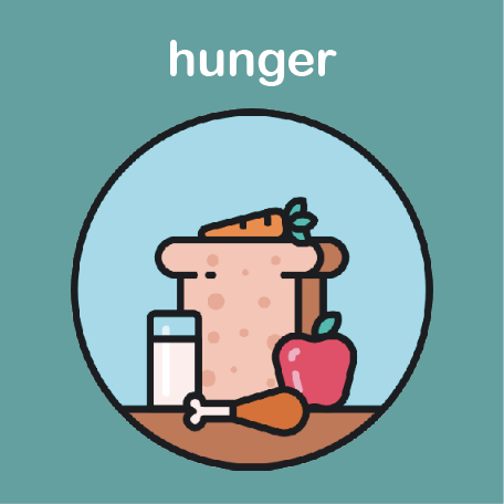 We can end hunger on the Northshore with your help    It doesn't take much to make a big difference and $10 today is life changing