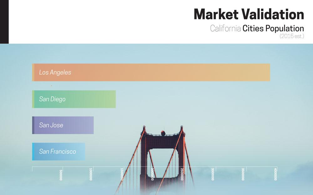 Market-Validation.jpg