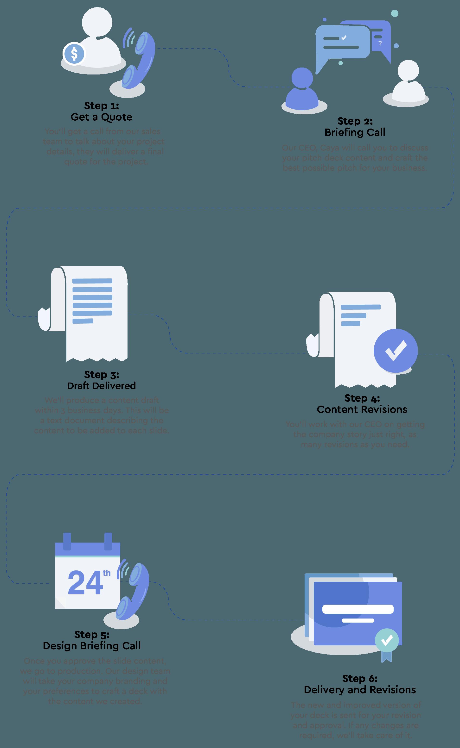 content-plus-design-process.png