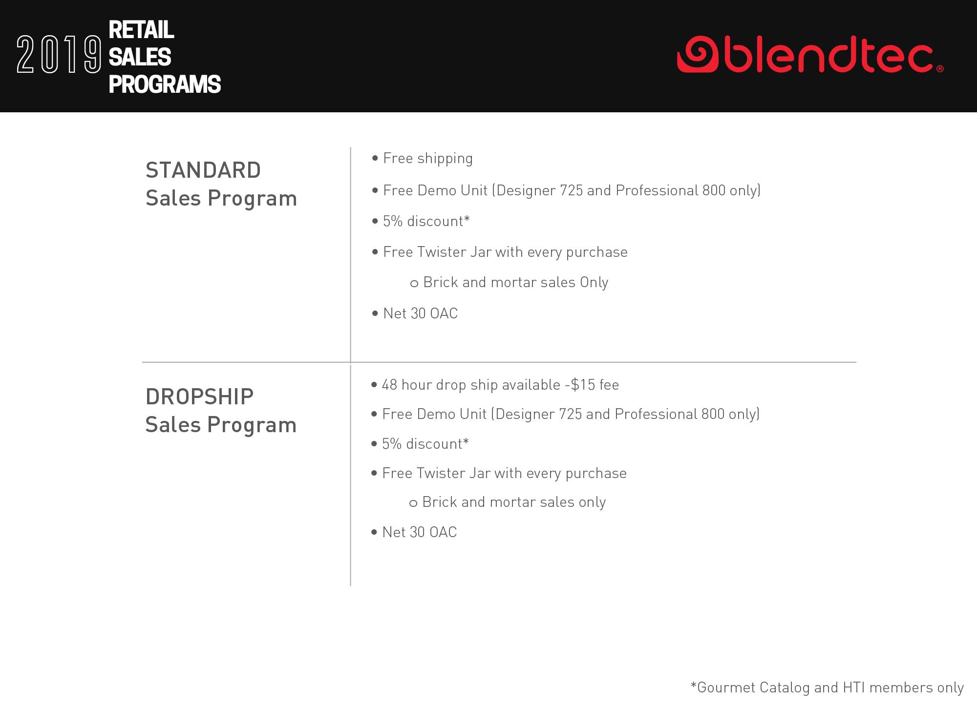 Retail Sales Programs 2019.png