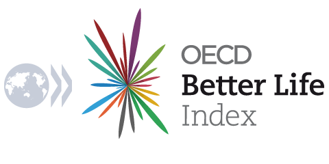 OECD Better life Index.png