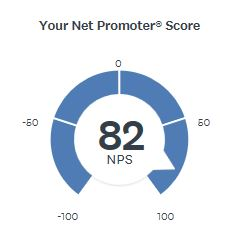 Net Promoter Score 82