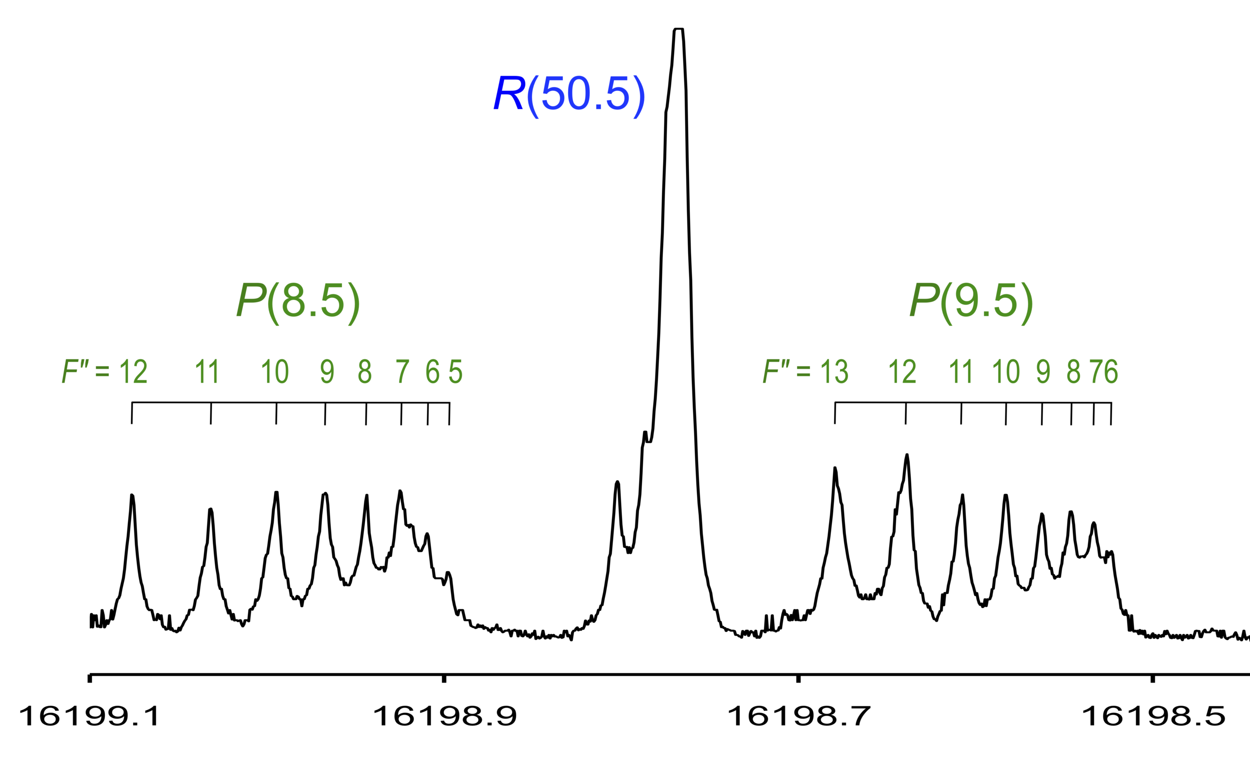 Two electronic bands of tantalum sulfide (TaS) spectrum