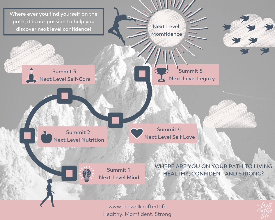 Next Level Success Path.png
