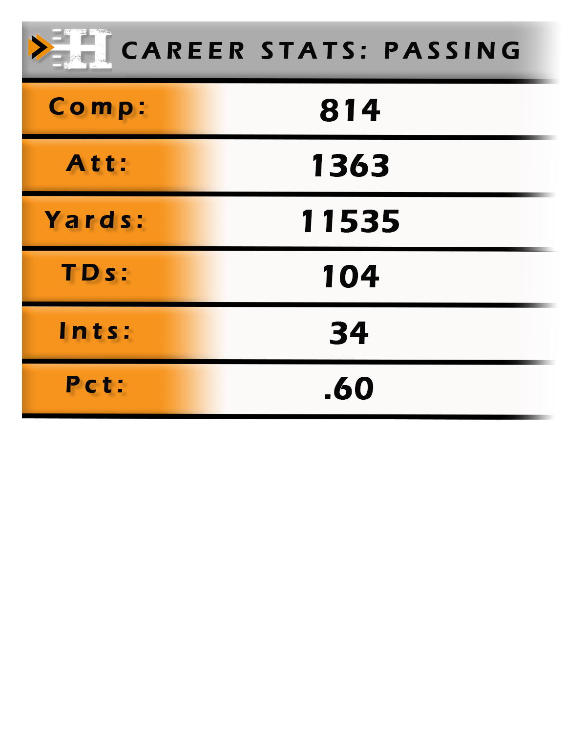 Passing-Stats-TC.png