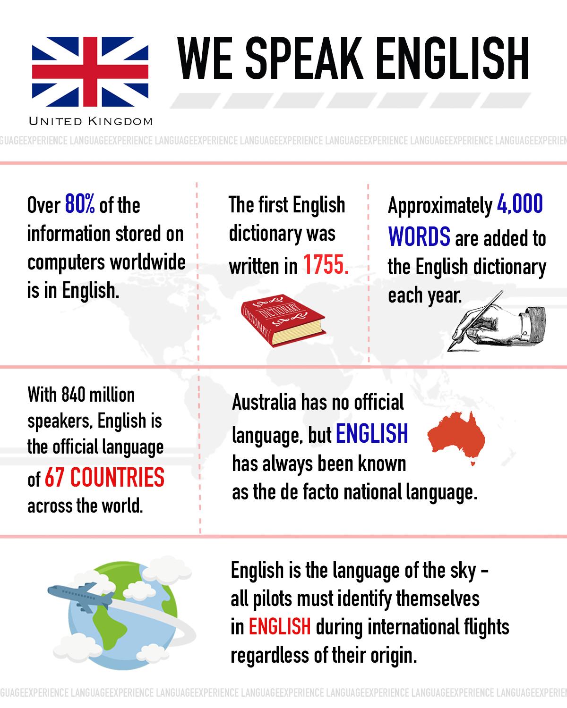 EnglishBanner.jpg