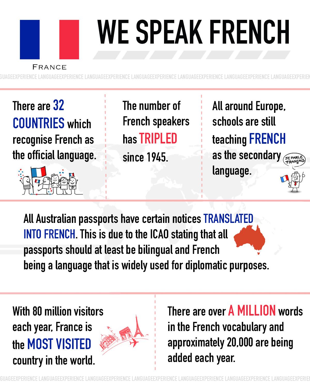 FrenchBanner.jpg