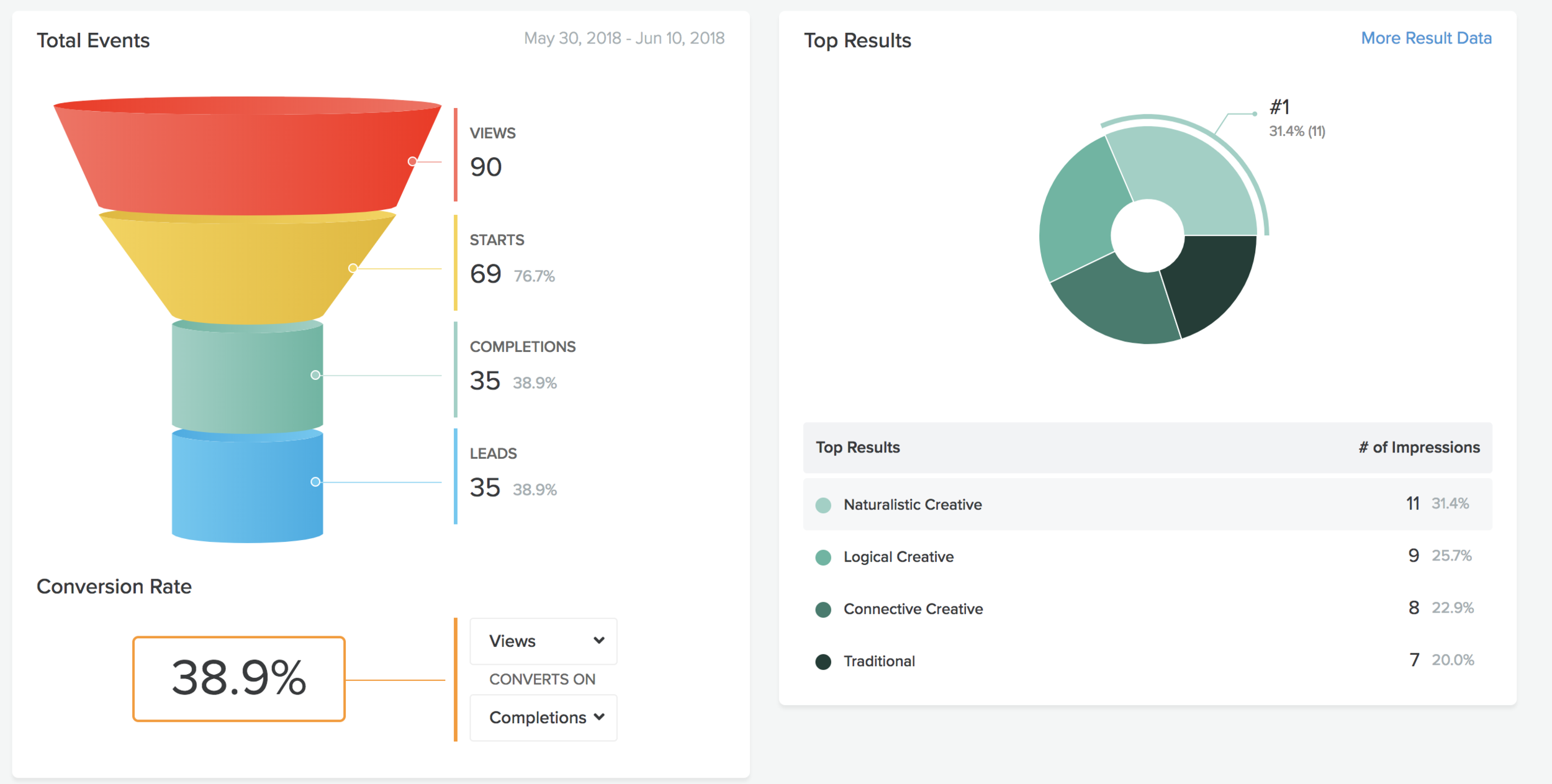 Interact Analytics