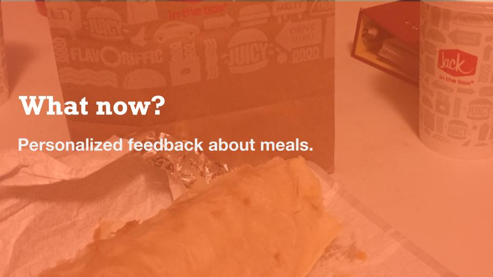 Personalized Feedback About Meals