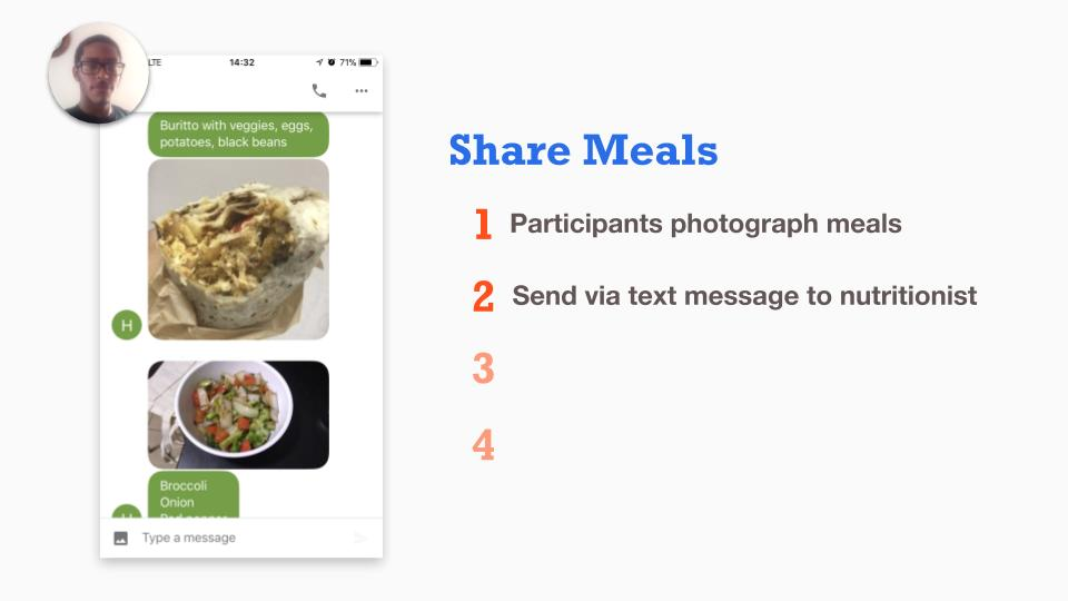 Share Meals