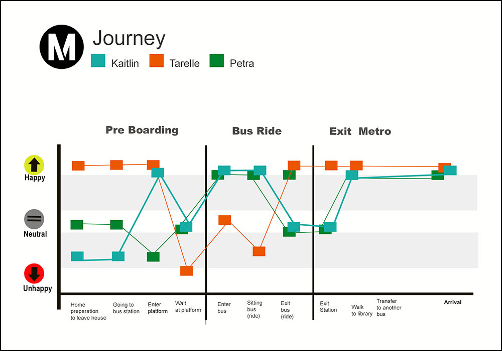 future-of-mobility-journey-map.jpg
