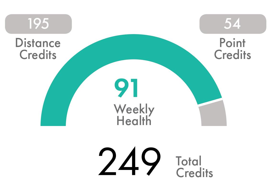 Sensibel-credit-system.png