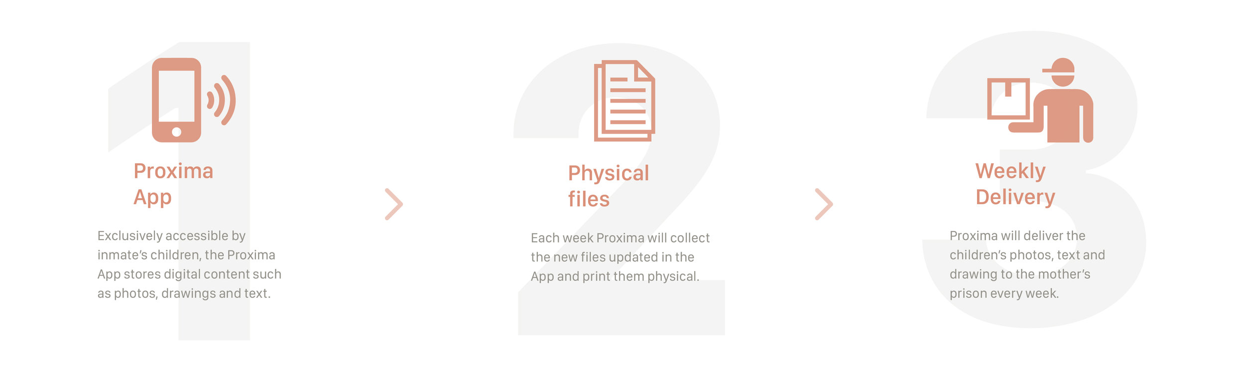 proxima-infographic.png