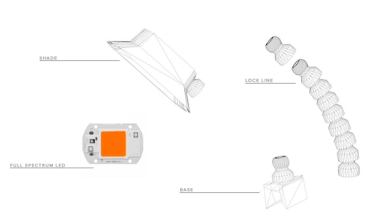 LAMP_parts