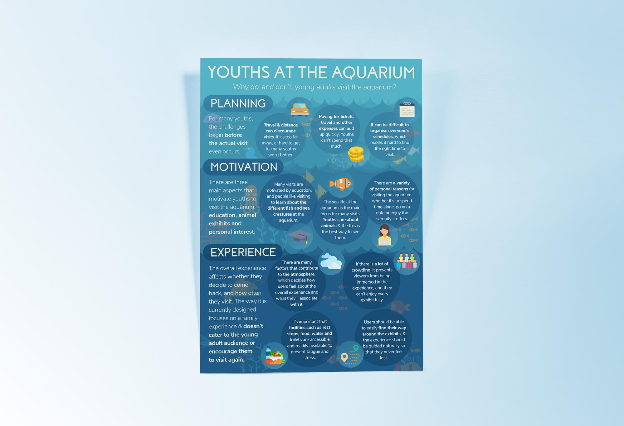 aquarium-poster1.jpg