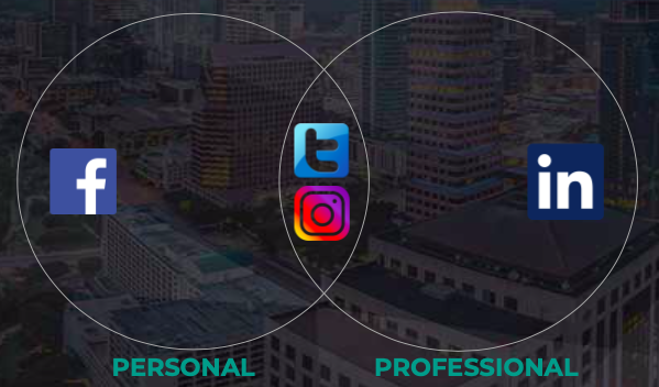 personal versus professional tone on social media channels