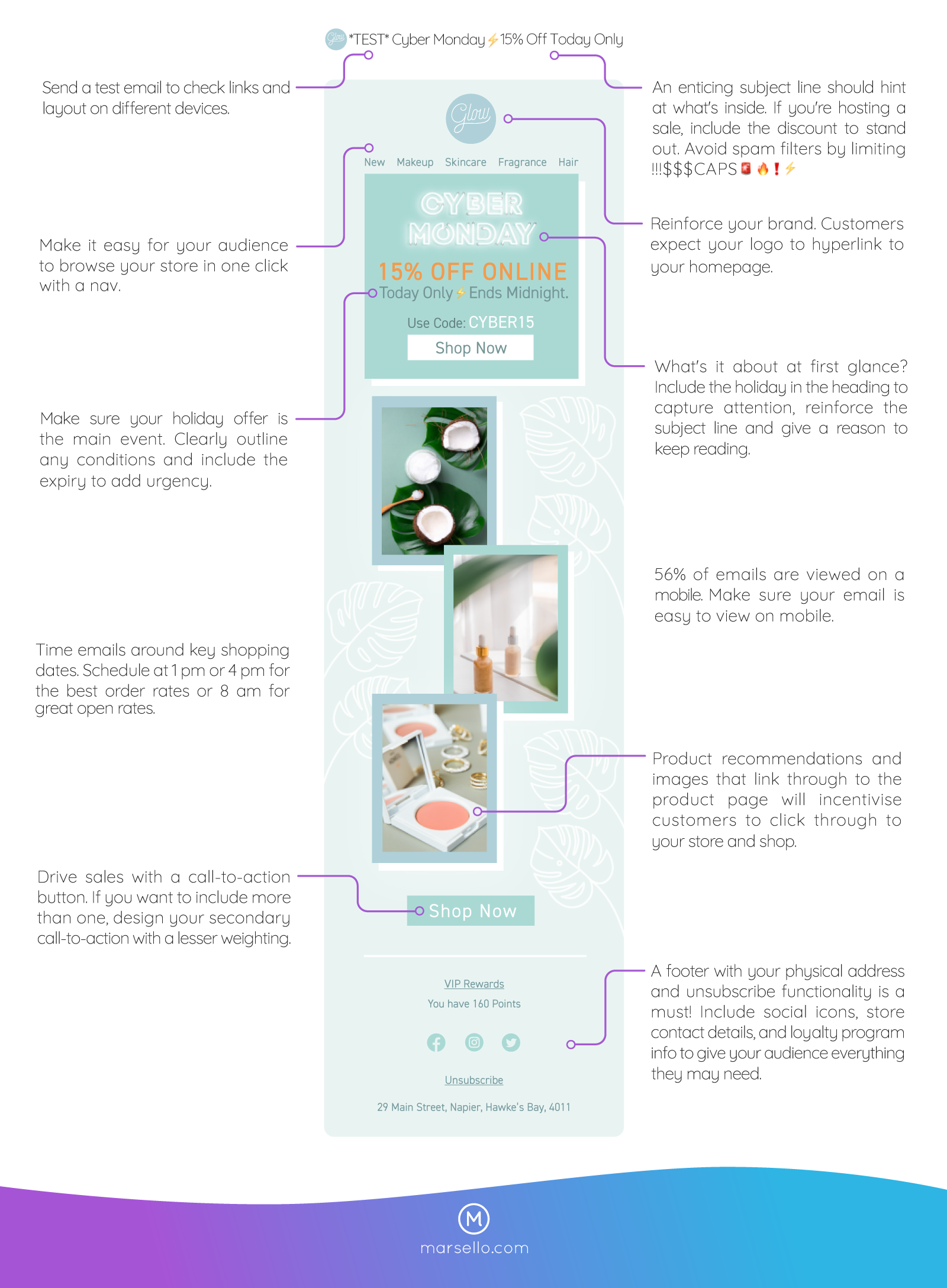 Alt tag: An in-depth infographic that gives retailers a step-by-step set of instructions on how to create email campaigns that appeal to customers and stay out of spam filters. The advice includes giving customers the option to unsubscribe, adding calls-to-action, including product images and clear branding/logos, suggested email sending times and including a holiday offer to entice customers in.