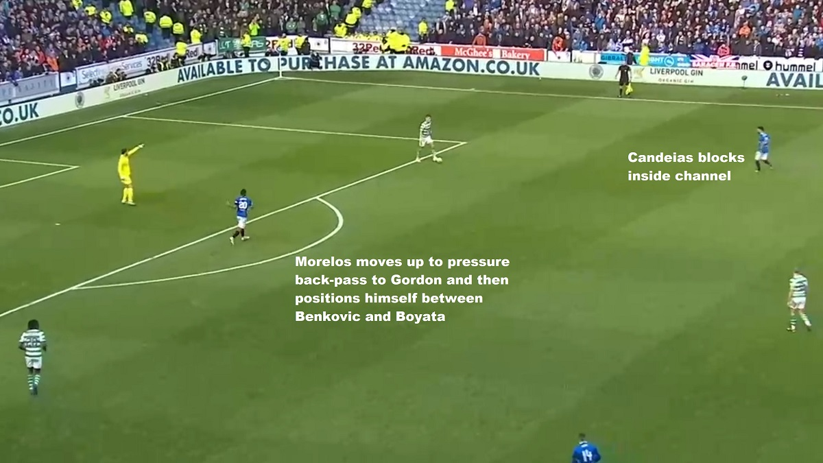 Rangers Celtic - pressing 2.jpg