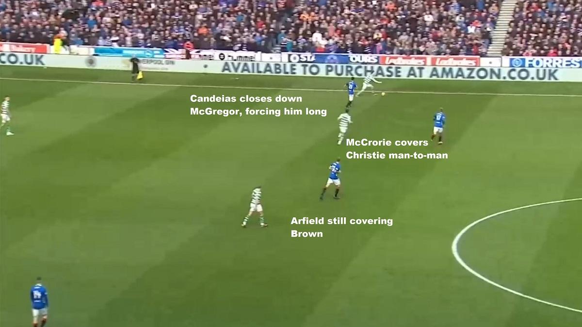 Rangers Celtic - pressing 3.jpg