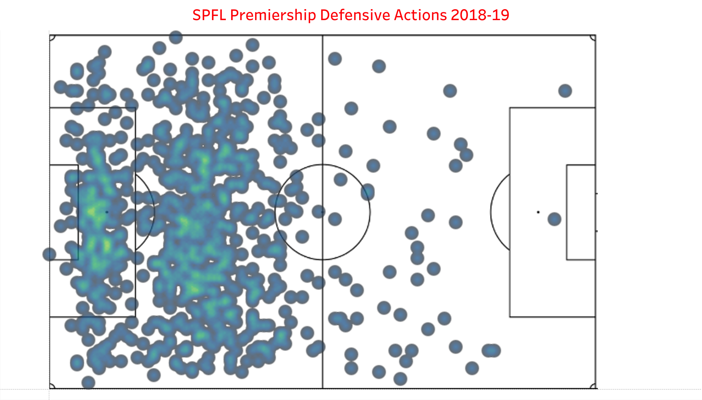 Heatmap of defensive actions for Craig Halkett in 2018-19 in the SPFL Premiership. The lighter the color, the more defensive actions in that area.