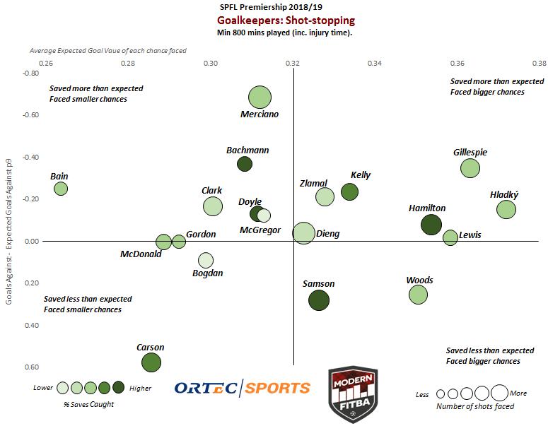GK Graph.png