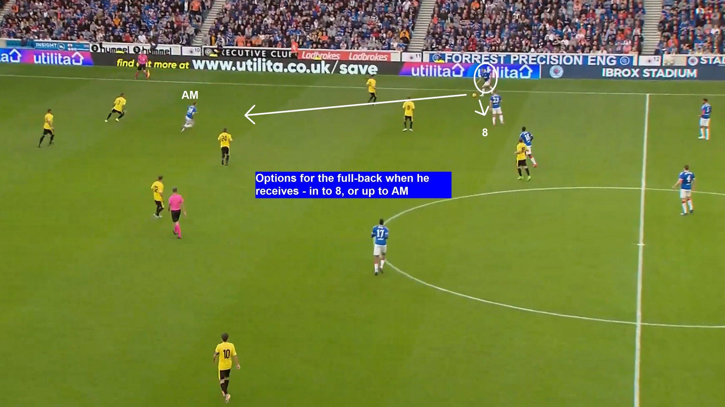 Rangers FBs.jpg