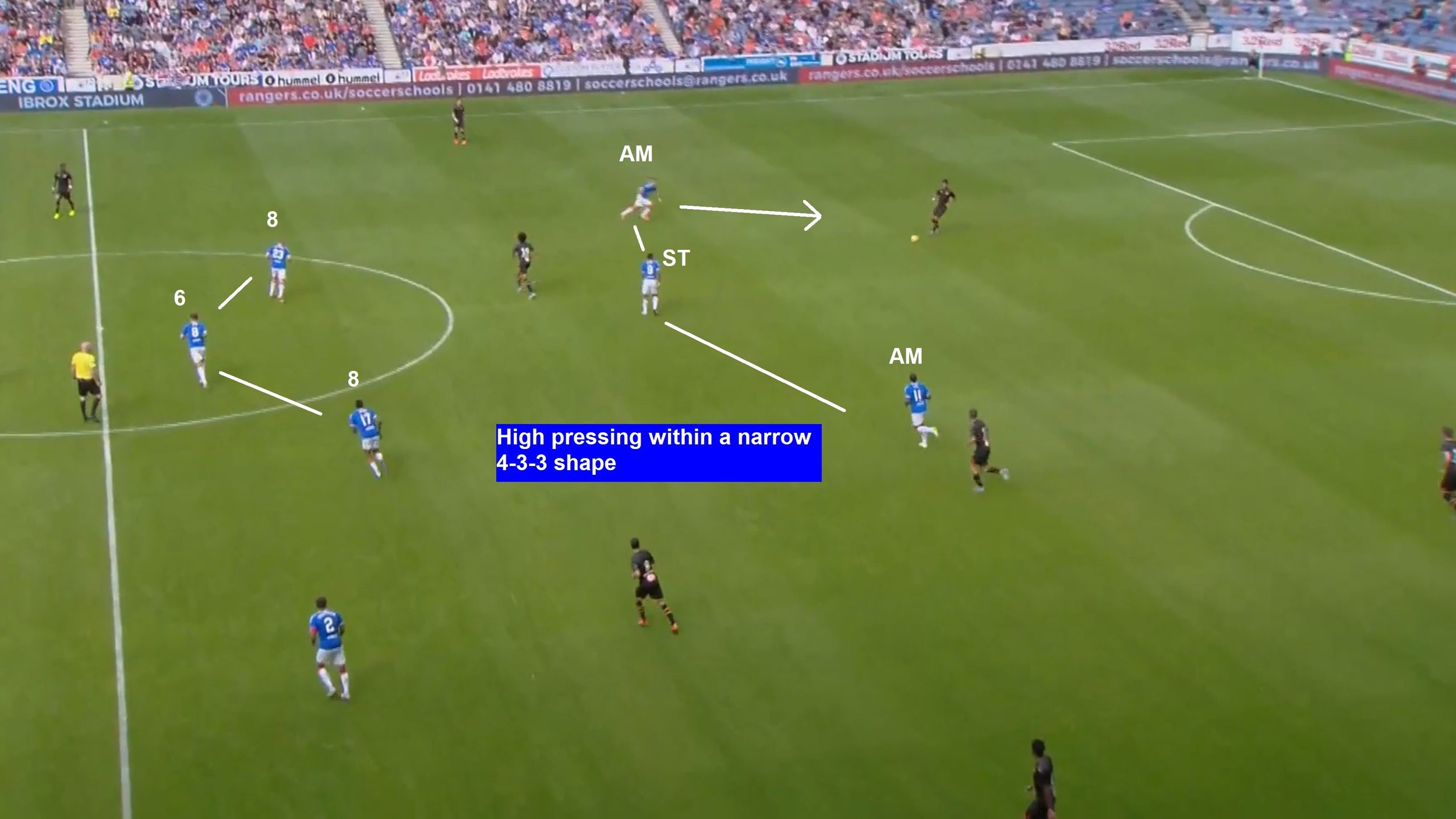 Rangers pressing.jpg