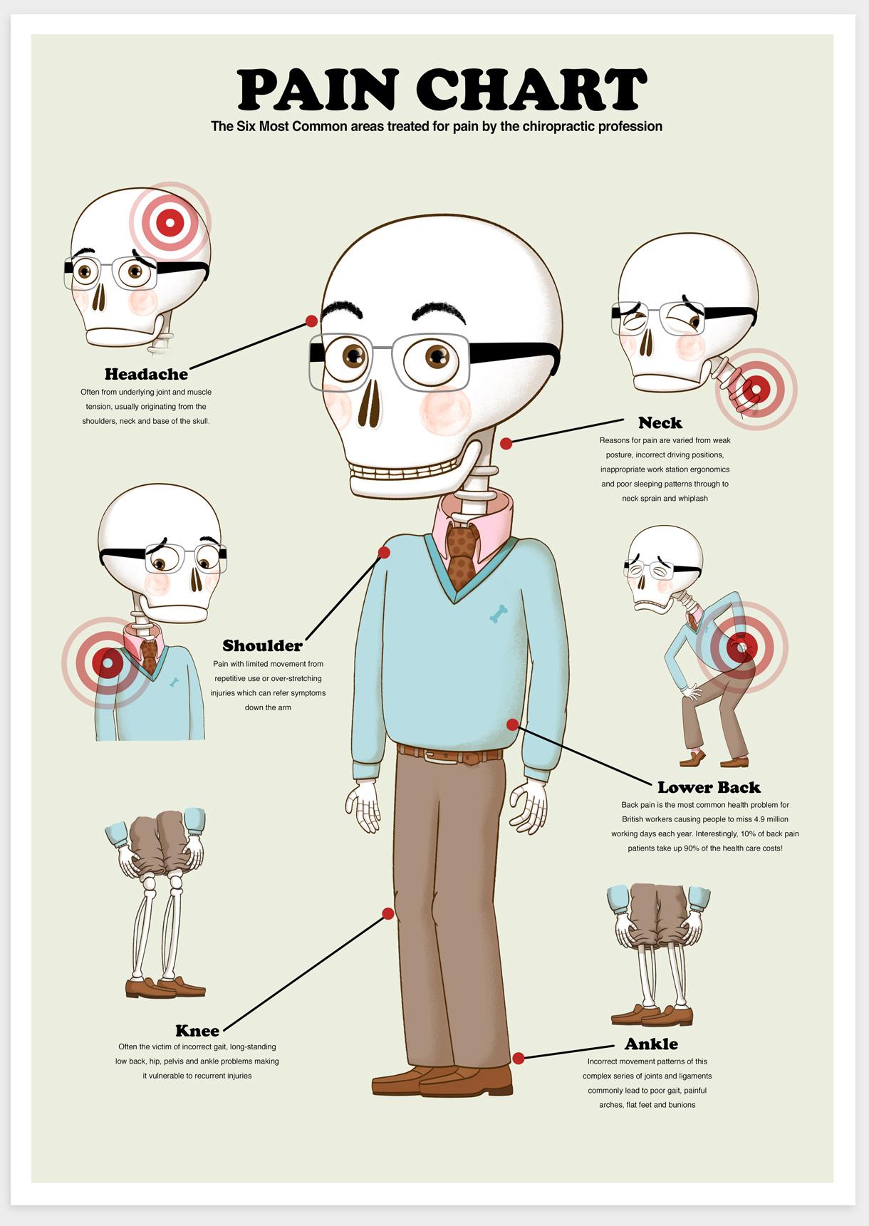 chiropractic  CHART.jpg