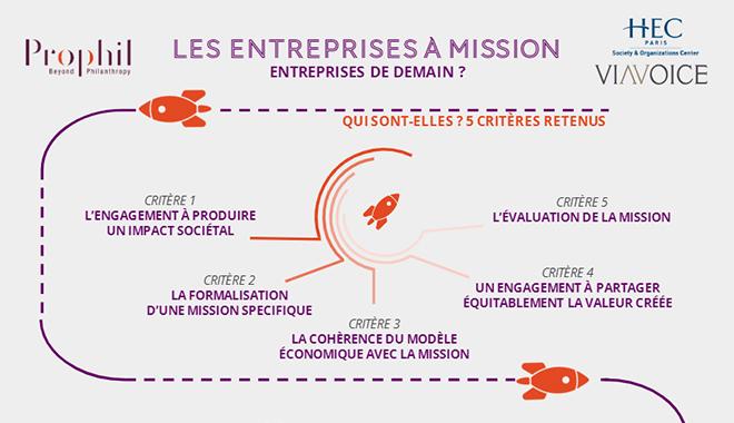 Infographie_Entreprise_a_mission_banniere.jpg