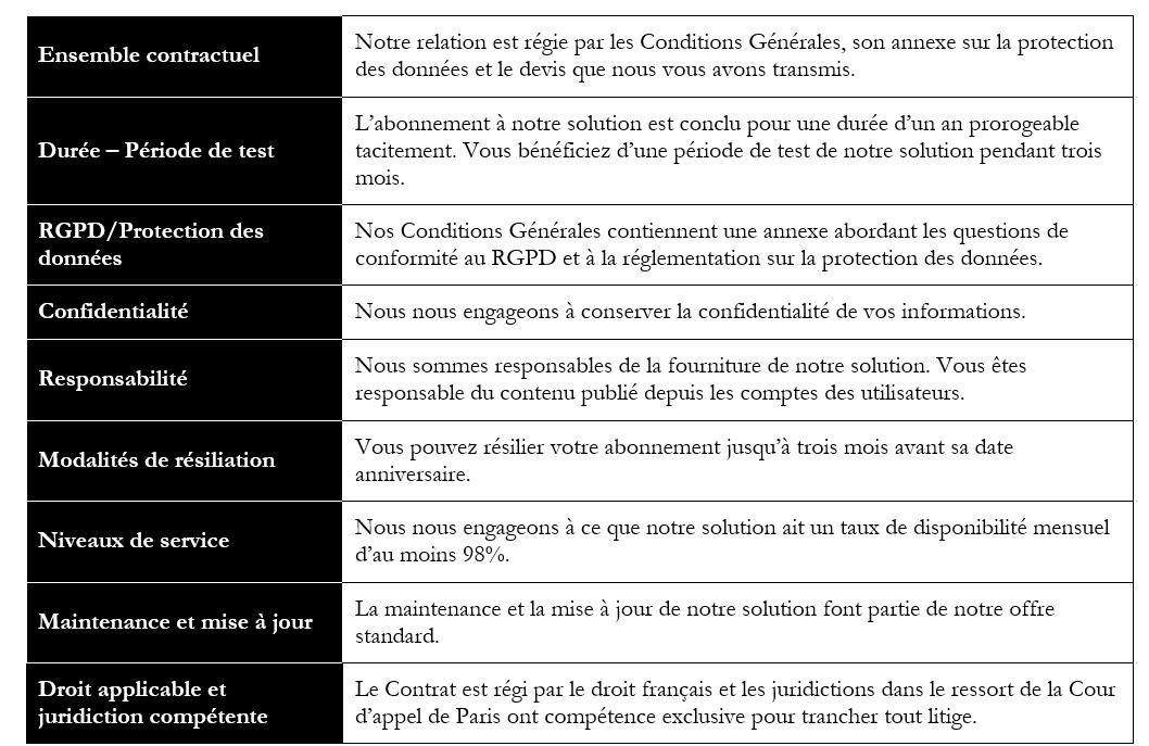 Summary_CGV.PNG