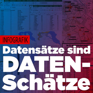BLOG.BILD - After being head of infographics at Germanys biggest newspaper I wrote what data journalism means for a tabloid. Klick to read the full article. visualdriven.by Dirk Aschoff