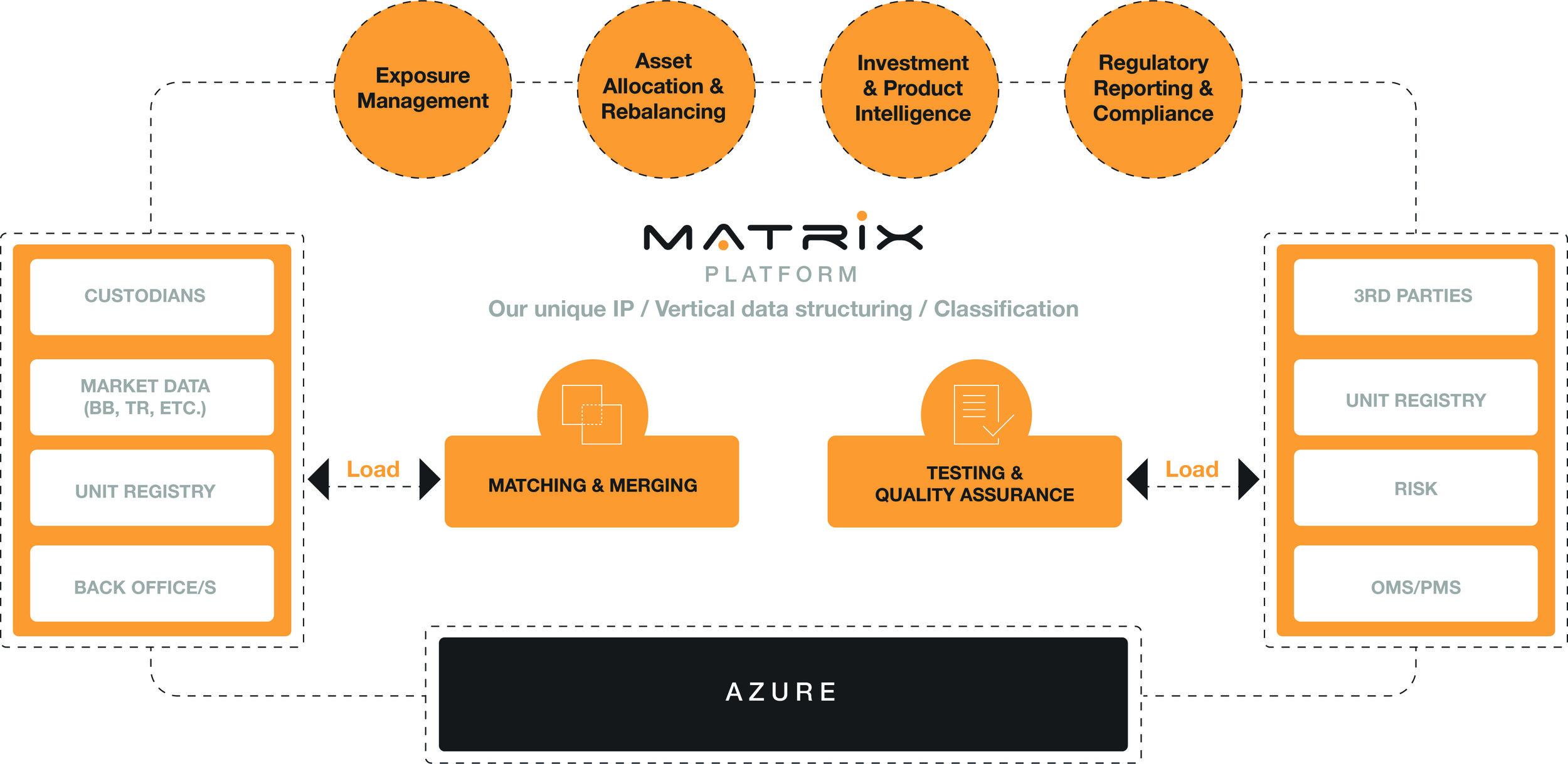 2034_19_May Matrix infographics - no title.jpg